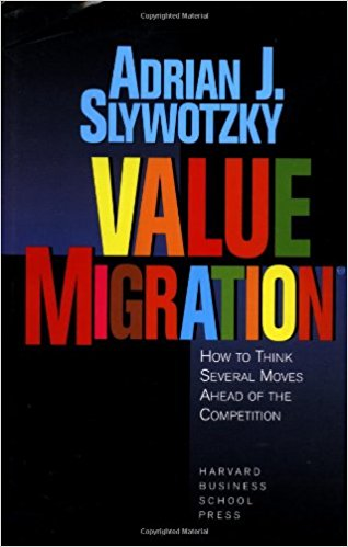 strategic planning adrian slywotzky s value migration Anne gregory (2000) planning & managing a pr campaign kogan page:   clarke caywood, handbook of strategic public relations and integrated  communications  andrew s grove, only the paranoid survive: how to exploit  the crisis  adrian j slywotzky, value migration – how to think several moves  ahead of.